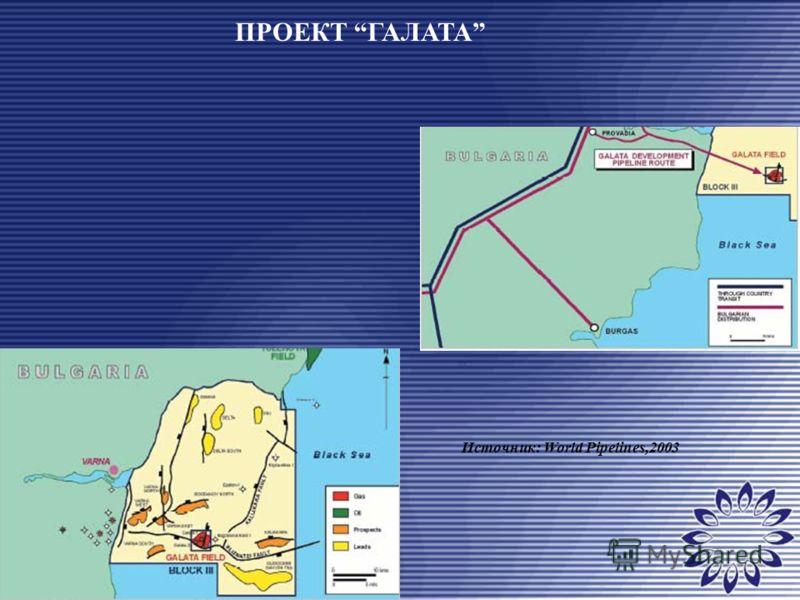 ПРОЕКТ ГАЛАТА Источник: World Pipelines,2003