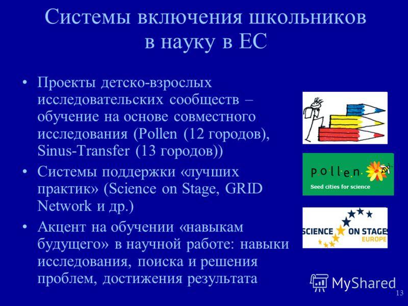 13 Системы включения школьников в науку в ЕС Проекты детско-взрослых исследовательских сообществ – обучение на основе совместного исследования (Pollen (12 городов), Sinus-Transfer (13 городов)) Системы поддержки «лучших практик» (Science on Stage, GR