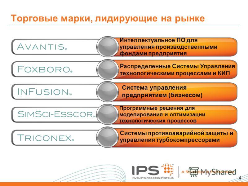 4 Торговые марки, лидирующие на рынке Системы противоаварийной защиты и управления турбокомпрессорами Программные решения для моделирования и оптимизации технологических процессов Интеллектуальное ПО для управления производственными фондами предприят
