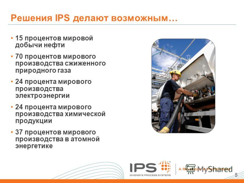 5 Решения IPS делают возможным… 15 процентов мировой добычи нефти 70 процентов мирового производства сжиженного природного газа 24 процента мирового производства электроэнергии 24 процента мирового производства химической продукции 37 процентов миров