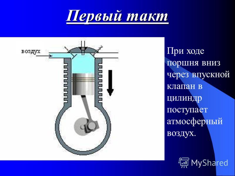 Первый такт При ходе поршня вниз через впускной клапан в цилиндр поступает атмосферный воздух.