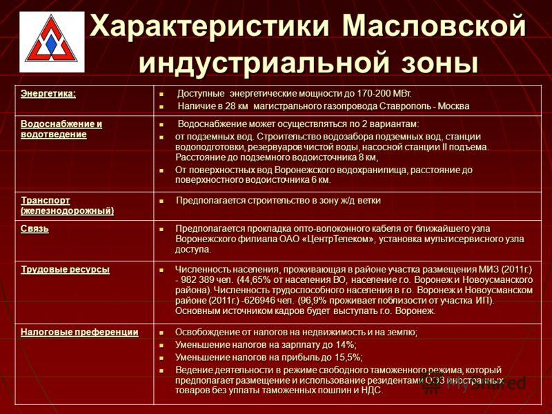 Характеристики Масловской индустриальной зоны Энергетика: Доступные энергетические мощности до 170-200 МВт. Доступные энергетические мощности до 170-200 МВт. Наличие в 28 км магистрального газопровода Ставрополь - Москва Наличие в 28 км магистральног