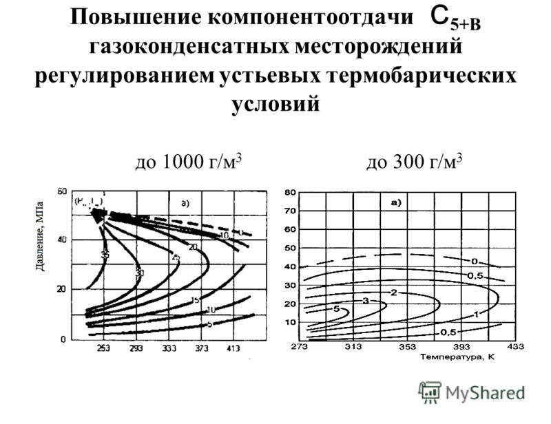 Повышение компонентоотдачи С 5+В газоконденсатных месторождений регулированием устьевых термобарических условий до 1000 г/м 3 до 300 г/м 3