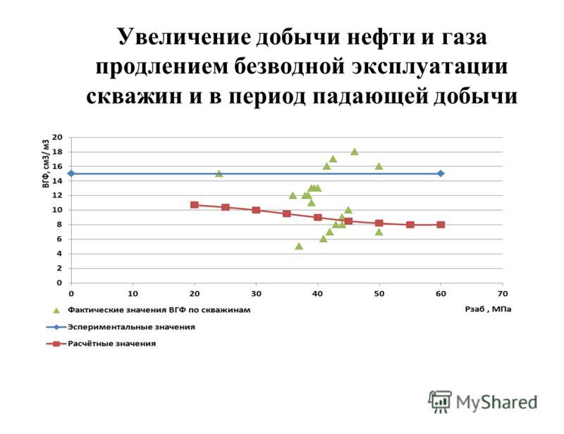 Увеличение добычи нефти и газа продлением безводной эксплуатации скважин и в период падающей добычи