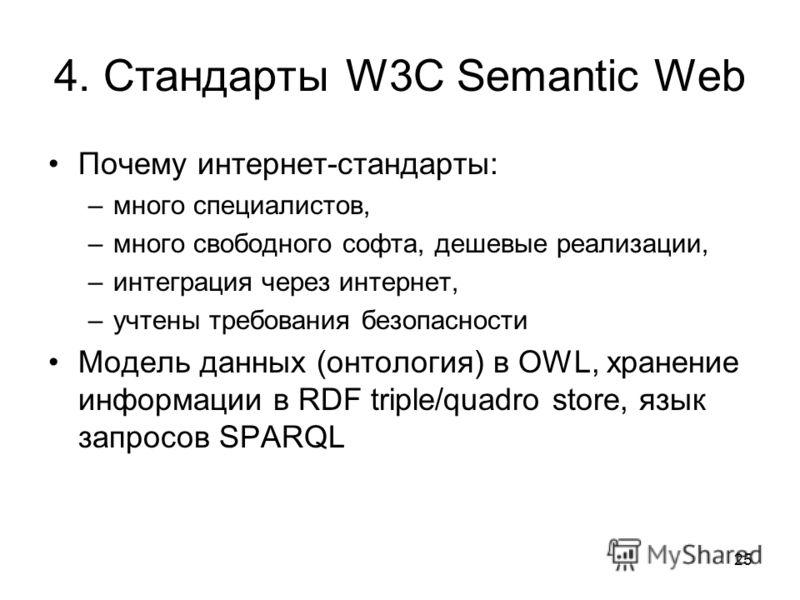 25 4. Стандарты W3C Semantic Web Почему интернет-стандарты: –много специалистов, –много свободного софта, дешевые реализации, –интеграция через интернет, –учтены требования безопасности Модель данных (онтология) в OWL, хранение информации в RDF tripl