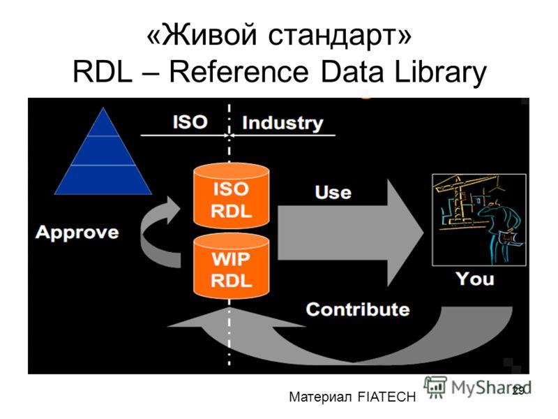 29 «Живой стандарт» RDL – Reference Data Library Материал FIATECH
