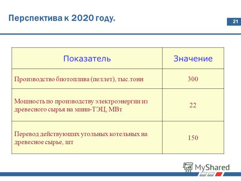 21 Перспектива к 2020 году. ПоказательЗначение Производство биотоплива (пеллет), тыс.тонн300 Мощность по производству электроэнергии из древесного сырья на мини-ТЭЦ, МВт 22 Перевод действующих угольных котельных на древесное сырье, шт 150