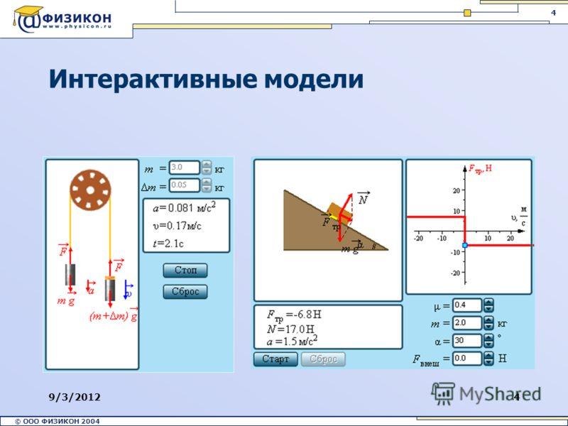 © ООО ФИЗИКОН 2002 © ООО ФИЗИКОН 2004 4 9/3/20124 Интерактивные модели