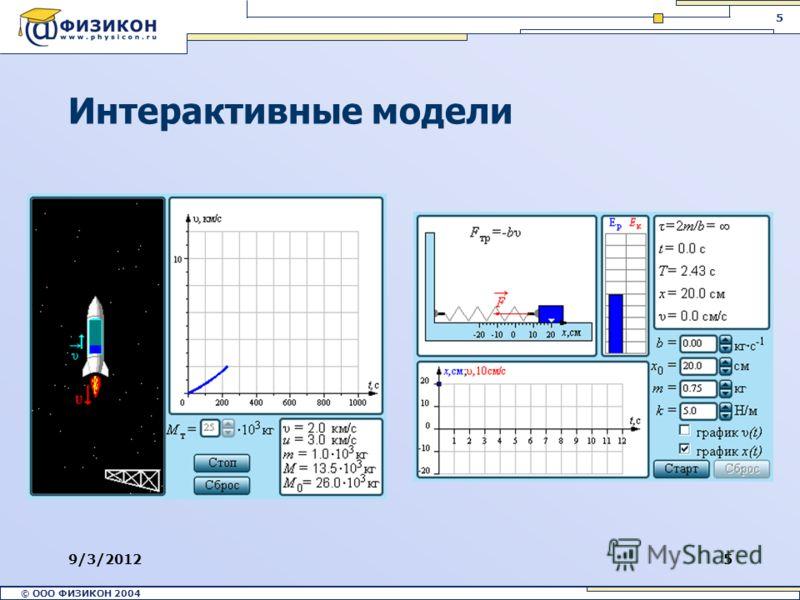 © ООО ФИЗИКОН 2002 © ООО ФИЗИКОН 2004 5 9/3/20125 Интерактивные модели