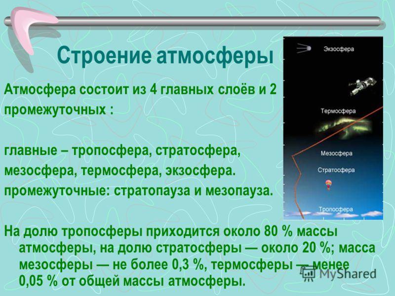 Презентация на тему Атмосфера Земли Проект подготовила ученица  3 Строение атмосферы