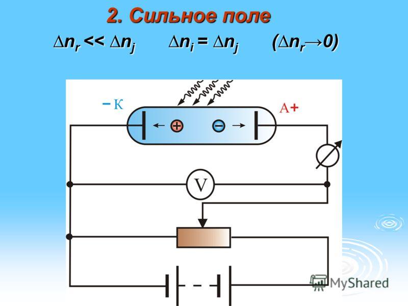 2. Сильное поле n r