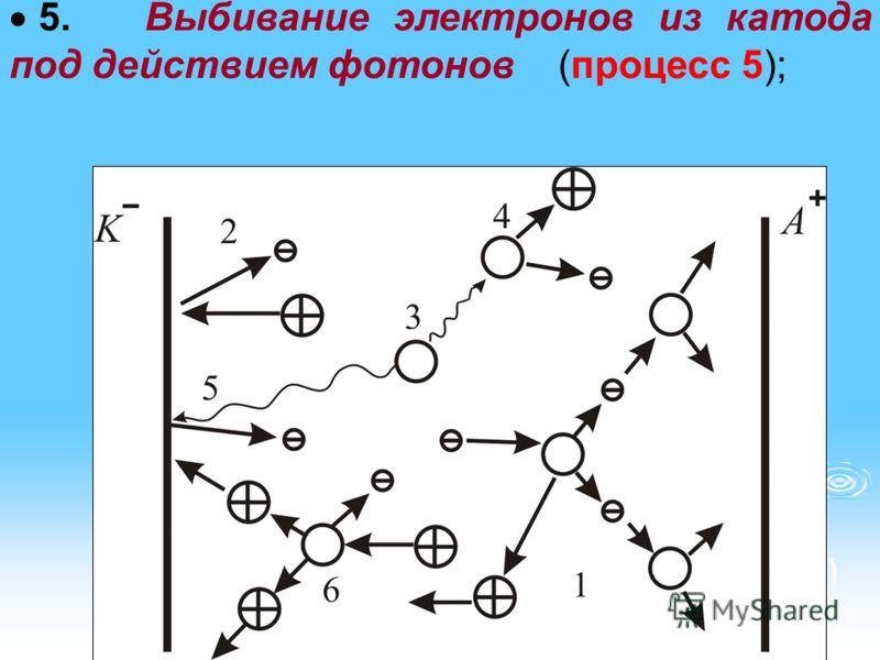 5. Выбивание электронов из катода под действием фотонов (процесс 5);