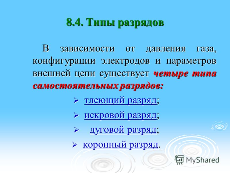 8.4. Типы разрядов В зависимости от давления газа, конфигурации электродов и параметров внешней цепи существует четыре типа самостоятельных разрядов: В зависимости от давления газа, конфигурации электродов и параметров внешней цепи существует четыре