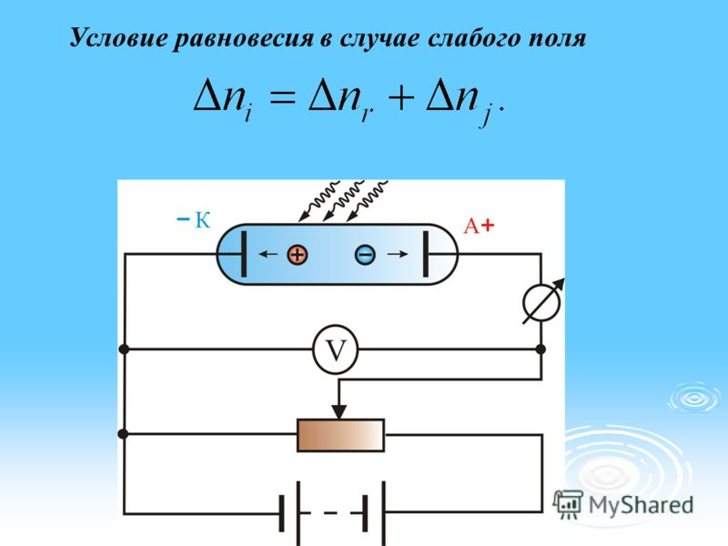 Условие равновесия в случае слабого поля