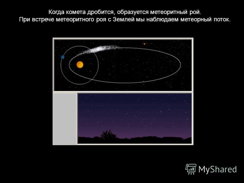 Когда комета дробится, образуется метеоритный рой. При встрече метеоритного роя с Землей мы наблюдаем метеорный поток.