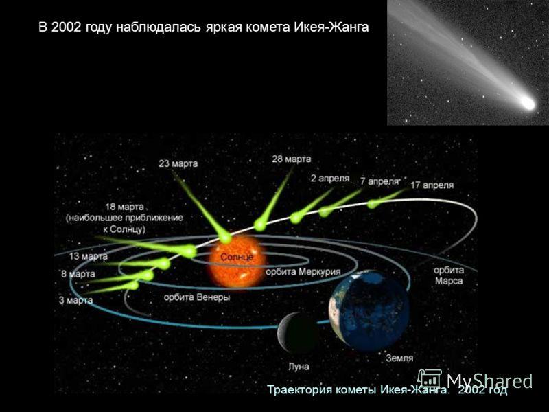 В 2002 году наблюдалась яркая комета Икея-Жанга Траектория кометы Икея-Жанга. 2002 год