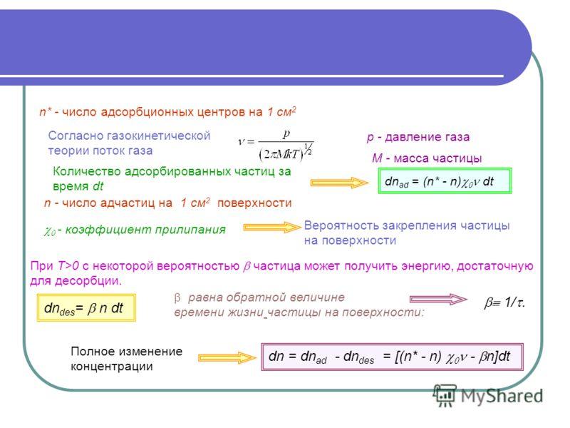 dn ad = (n* - n) dt - коэффициент прилипания При Т>0 с некоторой вероятностью частица может получить энергию, достаточную для десорбции. dn des = n dt равна обратной величине времени жизни частицы на поверхности: Полное изменение концентрации М - мас