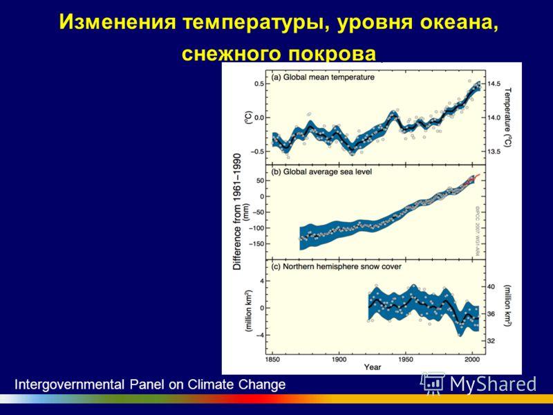 Изменения температуры, уровня океана, снежного покрова Intergovernmental Panel on Climate Change