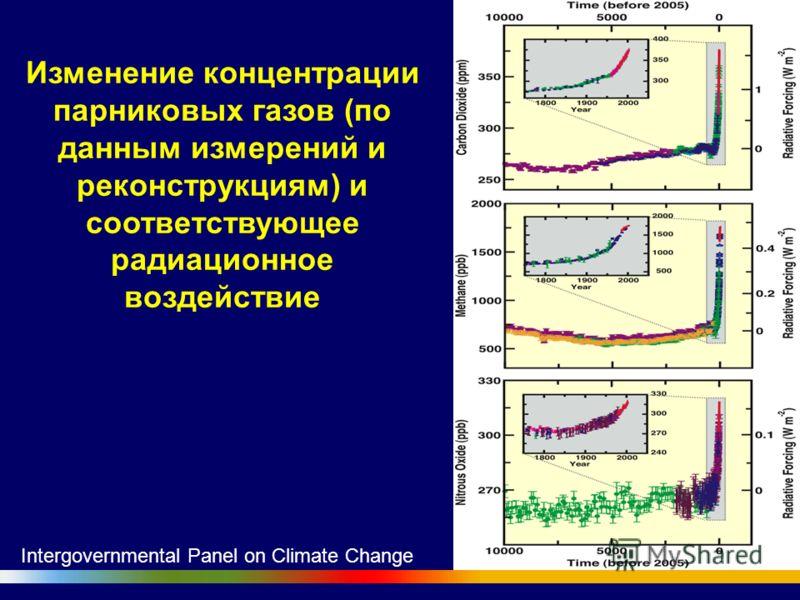 Изменение концентрации парниковых газов (по данным измерений и реконструкциям) и соответствующее радиационное воздействие Intergovernmental Panel on Climate Change