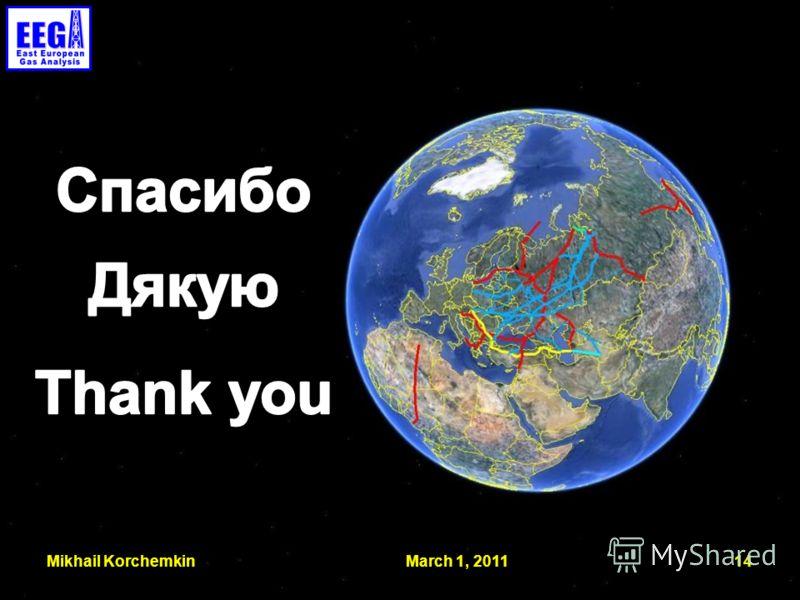 March 1, 2011 Mikhail Korchemkin 14
