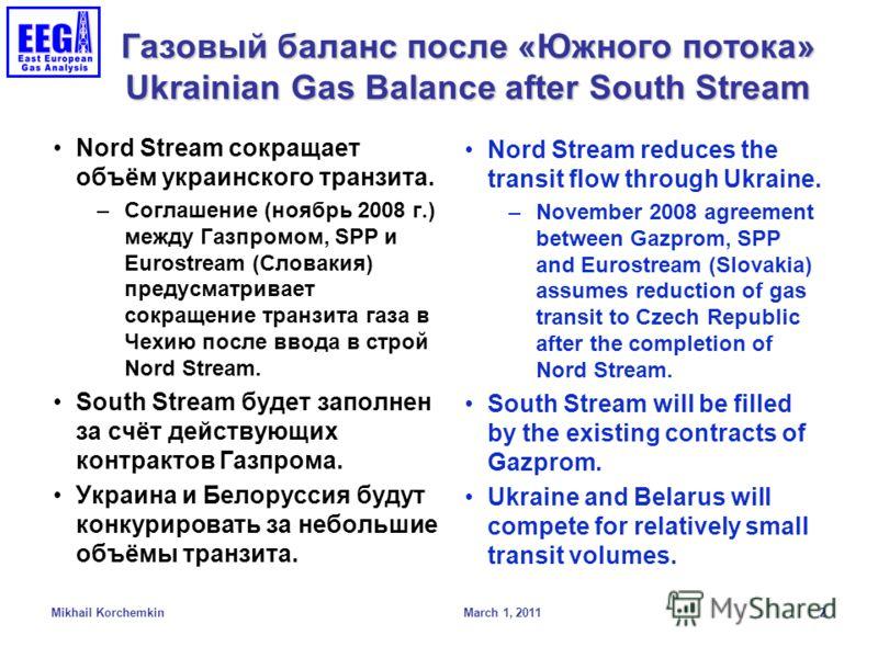 Газовый баланс после «Южного потока» Ukrainian Gas Balance after South Stream Nord Stream сокращает объём украинского транзита. –Соглашение (ноябрь 2008 г.) между Газпромом, SPP и Eurostream (Словакия) предусматривает сокращение транзита газа в Чехию