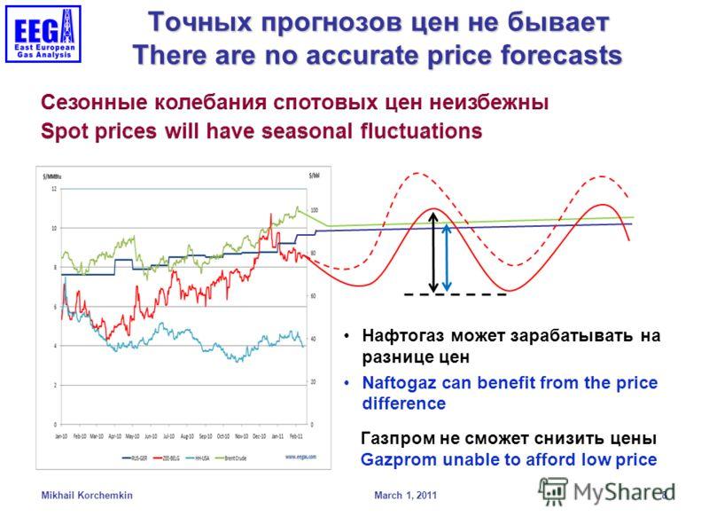 Точных прогнозов цен не бывает There are no accurate price forecasts March 1, 2011 Mikhail Korchemkin 8 Нафтогаз может зарабатывать на разнице цен Naftogaz can benefit from the price difference Газпром не сможет снизить цены Gazprom unable to afford