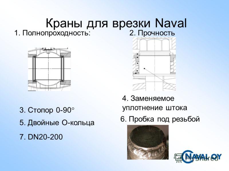 Краны для врезки Naval 1. Полнопроходность:2. Прочность 4. Заменяемое уплотнение штока 5. Двойные O-кольца 3. Cтопор 0-90° 6. Пробка под резьбой 7. DN20-200