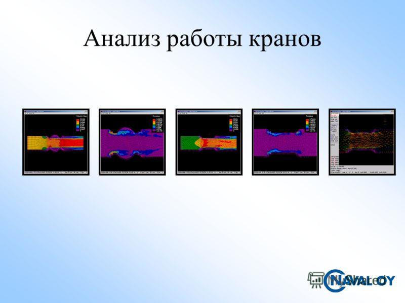 Анализ работы кранов
