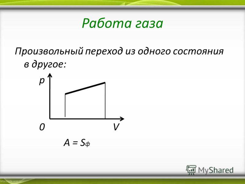 Работа газа Произвольный переход из одного состояния в другое: р 0V0V А = S ф