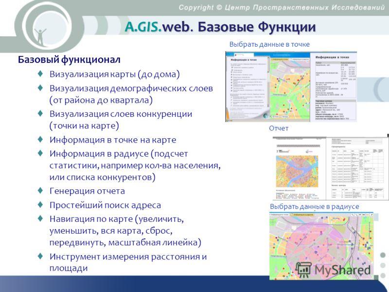 А.GIS.web. Базовые Функции Базовый функционал Визуализация карты (до дома) Визуализация демографических слоев (от района до квартала) Визуализация слоев конкуренции (точки на карте) Информация в точке на карте Информация в радиусе (подсчет статистики