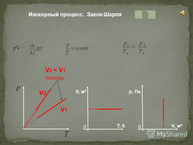 Какие величины сохраняются Как изменяются остальные величины V = const при Т p, а T p Изохорный процесс Для данной массы газа отношение давления к температуре постоянно, если объем не меняется. P/T = const