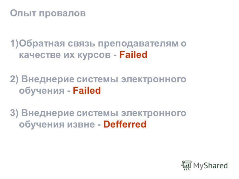 Опыт провалов 1)Обратная связь преподавателям о качестве их курсов - Failed 2) Внеднерие системы электронного обучения - Failed 3) Внеднерие системы электронного обучения извне - Defferred