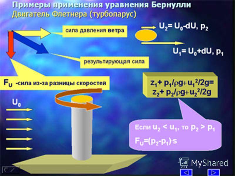Закон сохранения энергии: Энергия в природе не возникает из ничего и не исчезает: количество энергии неизменно, она только переходит из одной формы в другую.