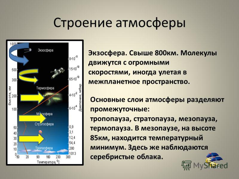 Экзосфера. Свыше 800км. Молекулы движутся с огромными скоростями, иногда улетая в межпланетное пространство. Основные слои атмосферы разделяют промежуточные: тропопауза, стратопауза, мезопауза, термопауза. В мезопаузе, на высоте 85км, находится темпе