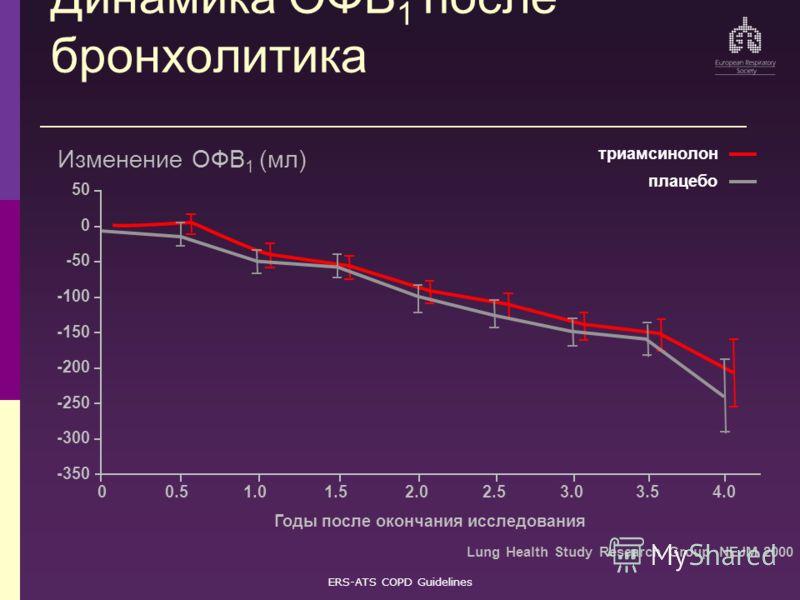 ERS-ATS COPD Guidelines Lung Health Study II Динамика ОФВ 1 после бронхолитика 50 -350 0 -300 -100 01.04.0 Годы после окончания исследования Изменение ОФВ 1 (мл) триамсинолон плацебо -200 0.51.5 -250 -50 -150 2.52.03.03.5 Lung Health Study Research G