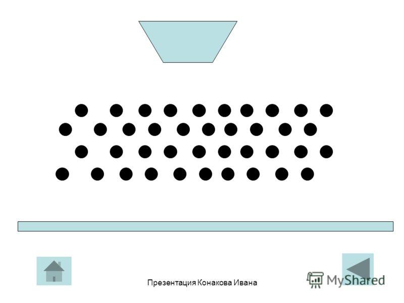 Презентация Конакова Ивана