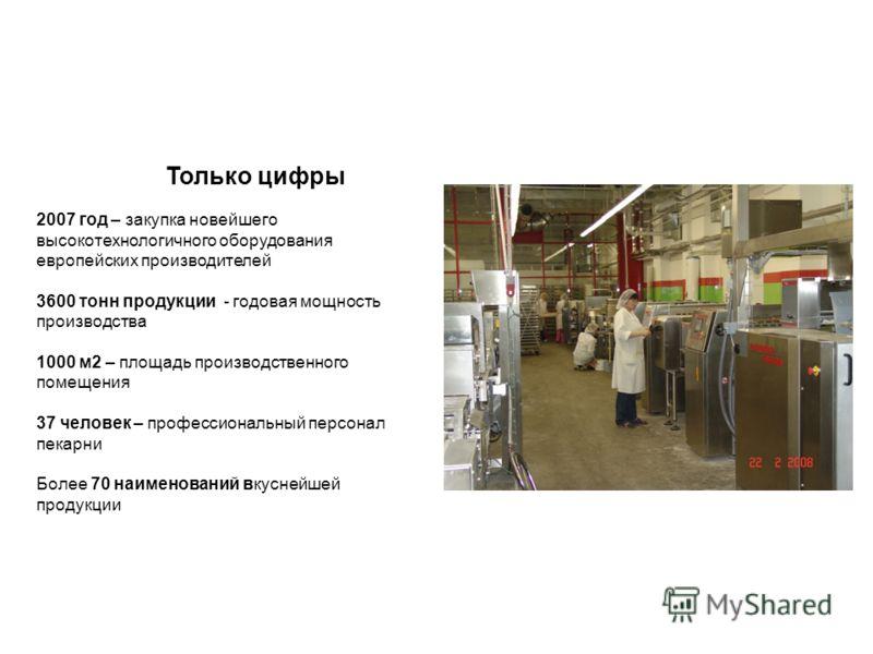 2007 год – закупка новейшего высокотехнологичного оборудования европейских производителей 3600 тонн продукции - годовая мощность производства 1000 м2 – площадь производственного помещения 37 человек – профессиональный персонал пекарни Более 70 наимен