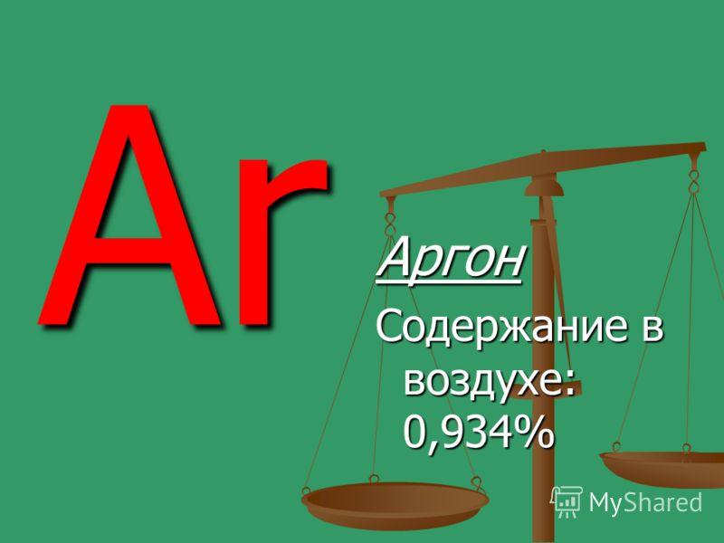 Ar Аргон Содержание в воздухе: 0,934%