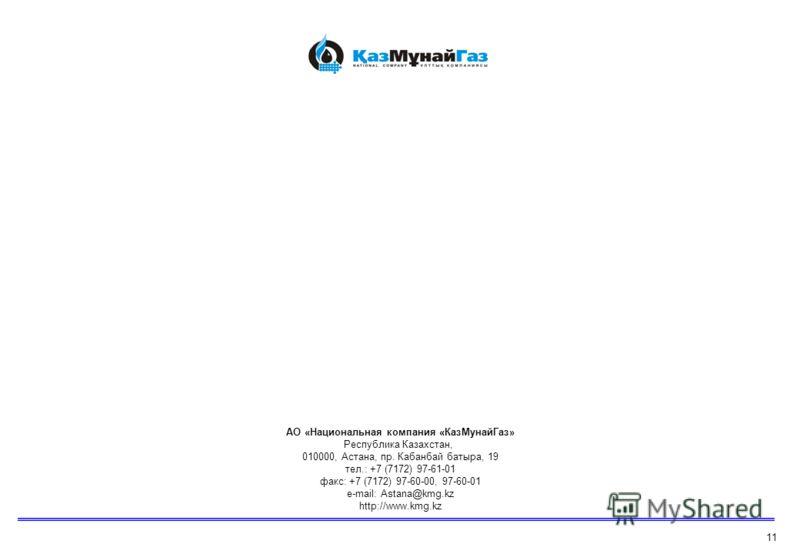 11 АО «Национальная компания «КазМунайГаз» Республика Казахстан, 010000, Астана, пр. Кабанбай батыра, 19 тел.: +7 (7172) 97-61-01 факс: +7 (7172) 97-60-00, 97-60-01 e-mail: Astana@kmg.kz http://www.kmg.kz
