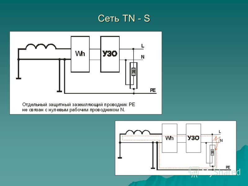 Сеть TN - S