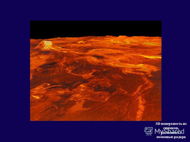 3D поверхность из снимков, сделанных с помощью радара