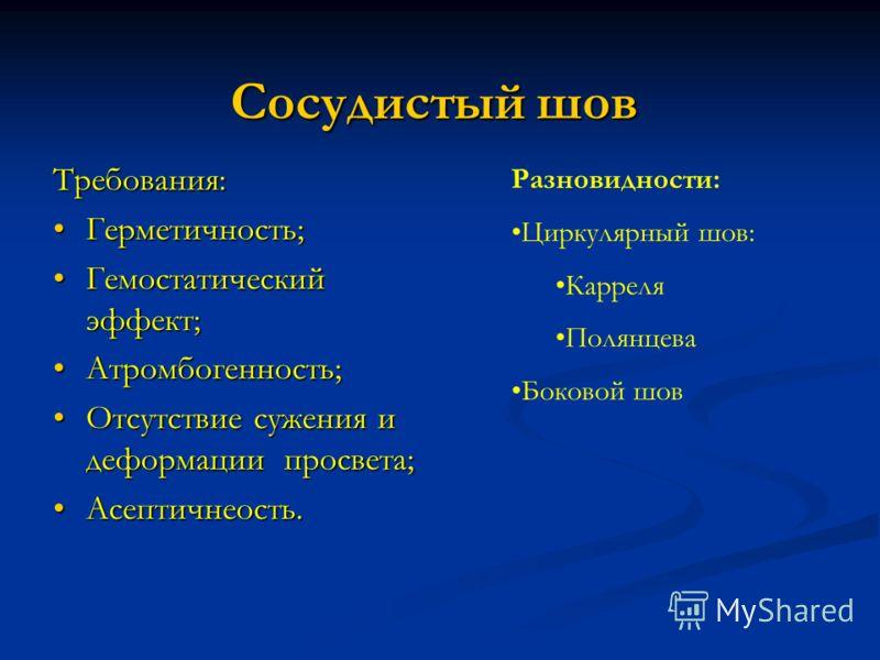 Сосудистый шов Требования: Герметичность;Герметичность; Гемостатический эффект;Гемостатический эффект; Атромбогенность;Атромбогенность; Отсутствие сужения и деформации просвета;Отсутствие сужения и деформации просвета; Асептичнеость.Асептичнеость. Ра