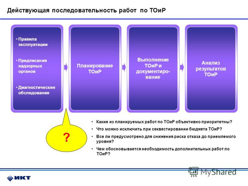 Правила эксплуатации Предписания надзорных органов Диагностические обследования Планирование ТОиР Выполнение ТОиР и документиро- вание Анализ результатов ТОиР Действующая последовательность работ по ТОиР ? Какие из планируемых работ по ТОиР объективн
