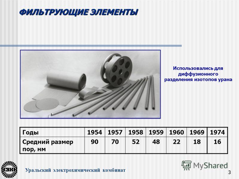 3 ФИЛЬТРУЮЩИЕ ЭЛЕМЕНТЫ Годы1954195719581959196019691974 Средний размер пор, нм 90705248221816 Использовались для диффузионного разделения изотопов урана Уральский электрохимический комбинат