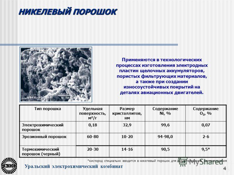 4 НИКЕЛЕВЫЙ ПОРОШОК 6 Применяются в технологических процессах изготовления электродных пластин щелочных аккумуляторов, пористых фильтрующих материалов, а также при создании износоустойчивых покрытий на деталях авиационных двигателей. Уральский электр