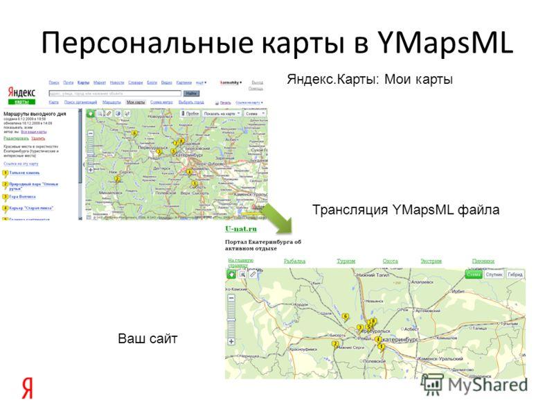 Персональные карты в YMapsML Яндекс.Карты: Мои карты Ваш сайт Трансляция YMapsML файла