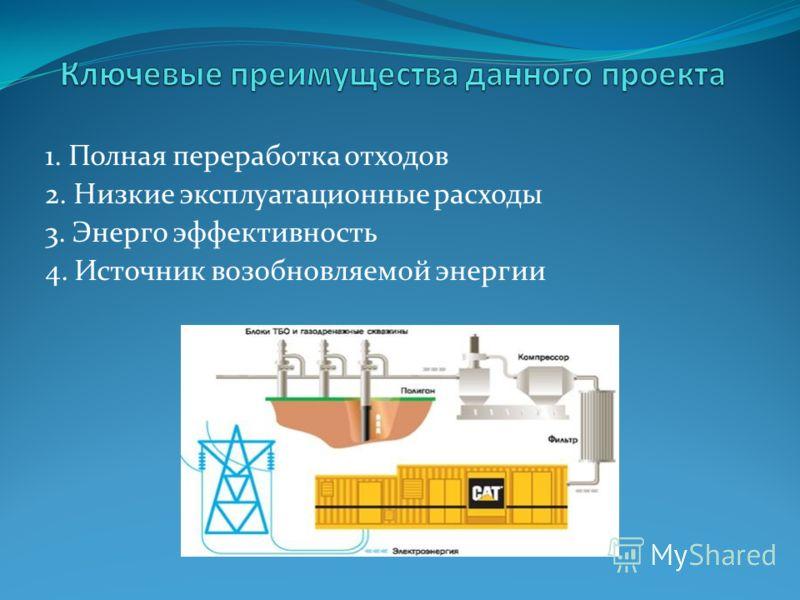 1. Полная переработка отходов 2. Низкие эксплуатационные расходы 3. Энерго эффективность 4. Источник возобновляемой энергии