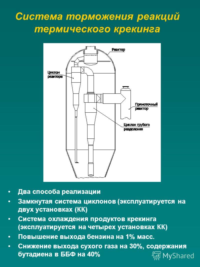 Система торможения реакций термического крекинга Два способа реализации Замкнутая система циклонов (эксплуатируется на двух установках (КК) Система охлаждения продуктов крекинга (эксплуатируется на четырех установках КК) Повышение выхода бензина на 1