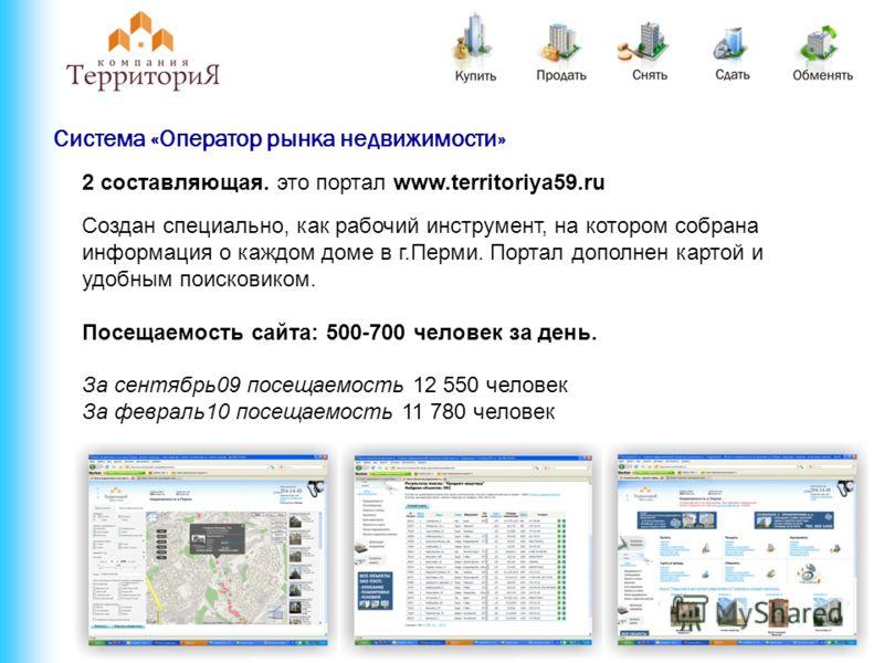 Система «Оператор рынка недвижимости» 2 составляющая. это портал www.territoriya59.ru Создан специально, как рабочий инструмент, на котором собрана информация о каждом доме в г.Перми. Портал дополнен картой и удобным поисковиком. Посещаемость сайта: