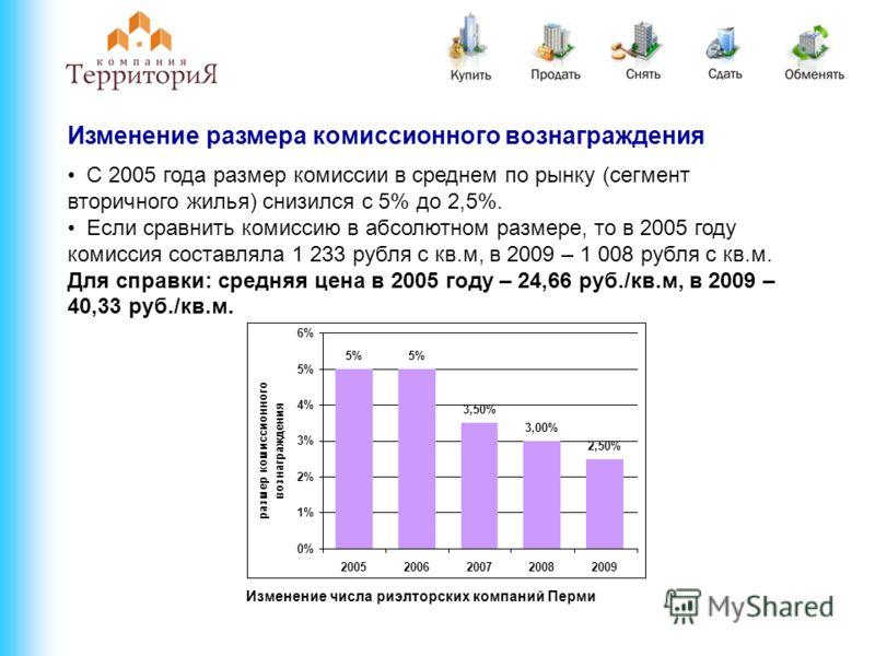 Изменение размера комиссионного вознаграждения С 2005 года размер комиссии в среднем по рынку (сегмент вторичного жилья) снизился с 5% до 2,5%. Если сравнить комиссию в абсолютном размере, то в 2005 году комиссия составляла 1 233 рубля с кв.м, в 2009